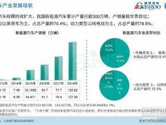 2019年动力电池回收与梯次利用产业报告