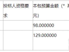 吕艺镇2018年度冬季清洁取暖煤改气项目(壁挂炉及附件采购)公开招标公告