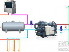 市政热力不覆盖和水地源热泵不具条件,蓄联热泵系统提供新选择