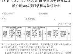 海南省发布2019年户用光伏项目信息公布和报送工作的通知