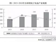 锂离子电池产业发展白皮书(2019年)