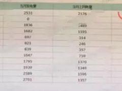 户用光伏电站0.37补贴已到账!连补20年