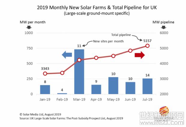 2019年太阳能排行_2019年太阳能热水器排行榜出炉,这十大品牌最畅销