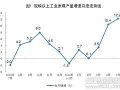 国家统计局:7月电力生产放缓 太阳能发电增长13.2%
