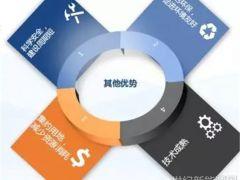 电网侧储能对电池本体和管理系统的需求