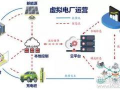 日本力推光伏+储能稳定电力系统