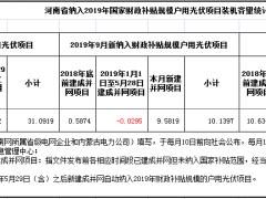 河南9月底前建成并网户用光伏项目公示:101.4MW
