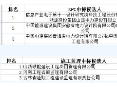 中节能白城领跑者奖励基地100MW项目公布EPC、施工监理中标候选人
