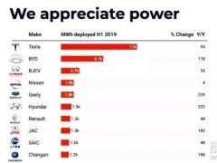 2019前三季度动力电池产业关键词——冷