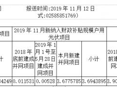 江苏10月纳入国家补贴规模户用光伏项目36.9MW