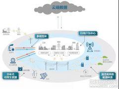 能量互联 泰级相融 | 正泰首个园区风光储充多能互补示范项目成功投运