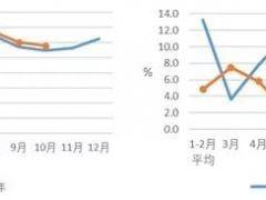 中电联:2019年1-10月太阳能发电17.14GW 比上年同期少投产19GW
