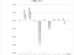 综艺股份1.6亿关联交易救业绩?0.4折转股权意图不明