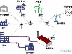 促进新能源消纳的综合能源系统日前市场出清优化