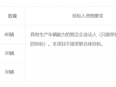 近2.6亿元!中通、扬州亚星、郑州宇通三家企业中标山东潍坊100辆氢燃料电池车采购项目