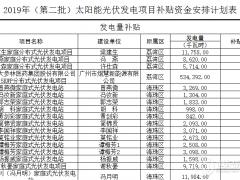 2494万!广州公示2019年第二批光伏补贴名单