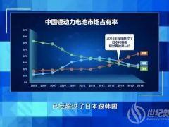 陈立泉院士揭秘中国第一块锂电池怎么诞生的 燃料电池近期不会取代锂电池