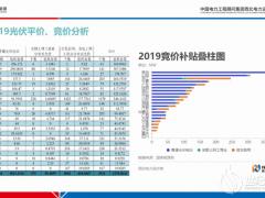 李娜:保障收益率是唯一目标 ——中国平价/竞价光伏电站设计分享