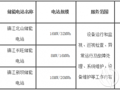 江苏镇江储能电站运维服务招标