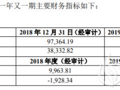 百川股份及参股股东拟1.7亿元增资海基新能源 扩大锂电产能规模
