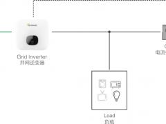 不能卖电给电网的地方 如何选择防逆流和储能?