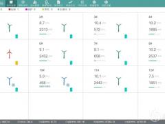 储能系统首次批量应用在台风区风力发电领域