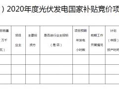 河南发改委关于开展2020年光伏发电竞价上网项目申报工作的通知