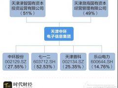 中环混改 无锡产业发展集团、华侨城、通威股份、TCL等垂涎三尺