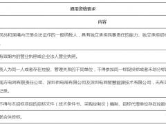 9MW/9MWh 华电韶关坪石发电储能调频项目设计采购