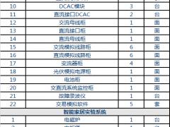 储能招标丨华北电力大学综合能源实验室建设项目