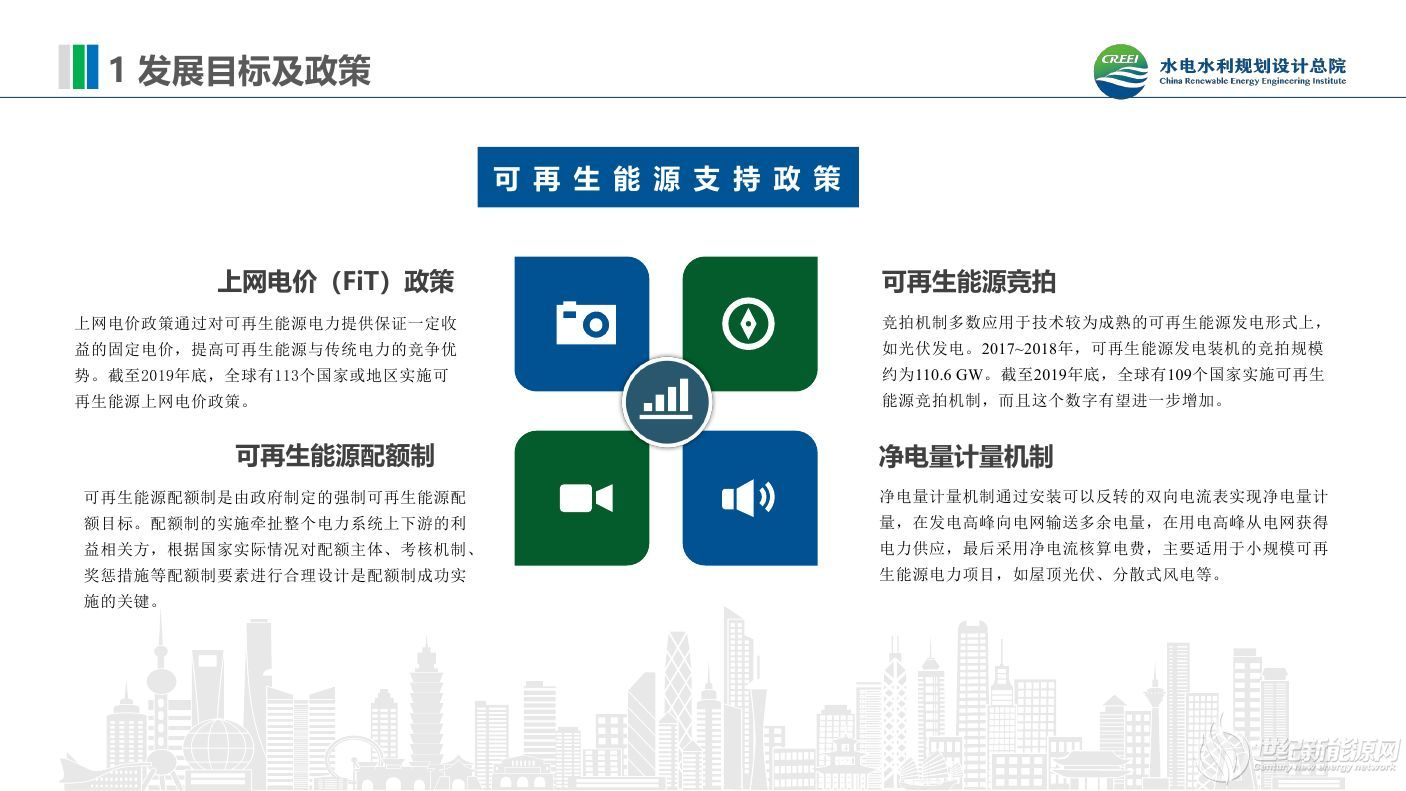 中国可再生能源国际合作报告发布会PPT0004.jpg