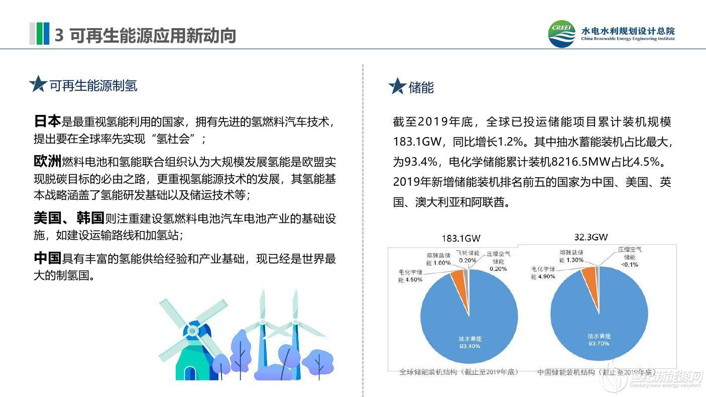 中国可再生能源国际合作报告发布会PPT0010.jpg