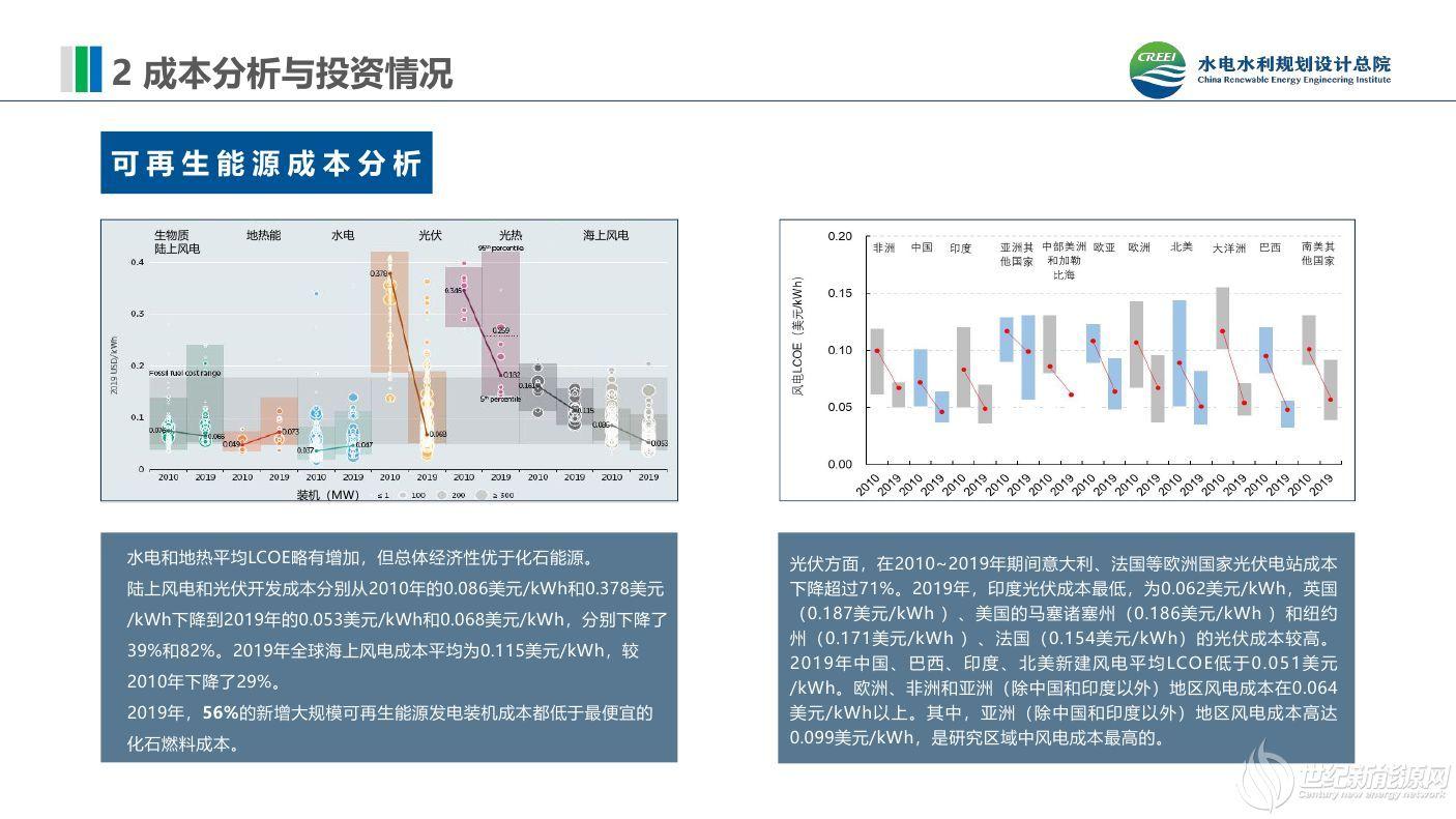 中国可再生能源国际合作报告发布会PPT0006.jpg