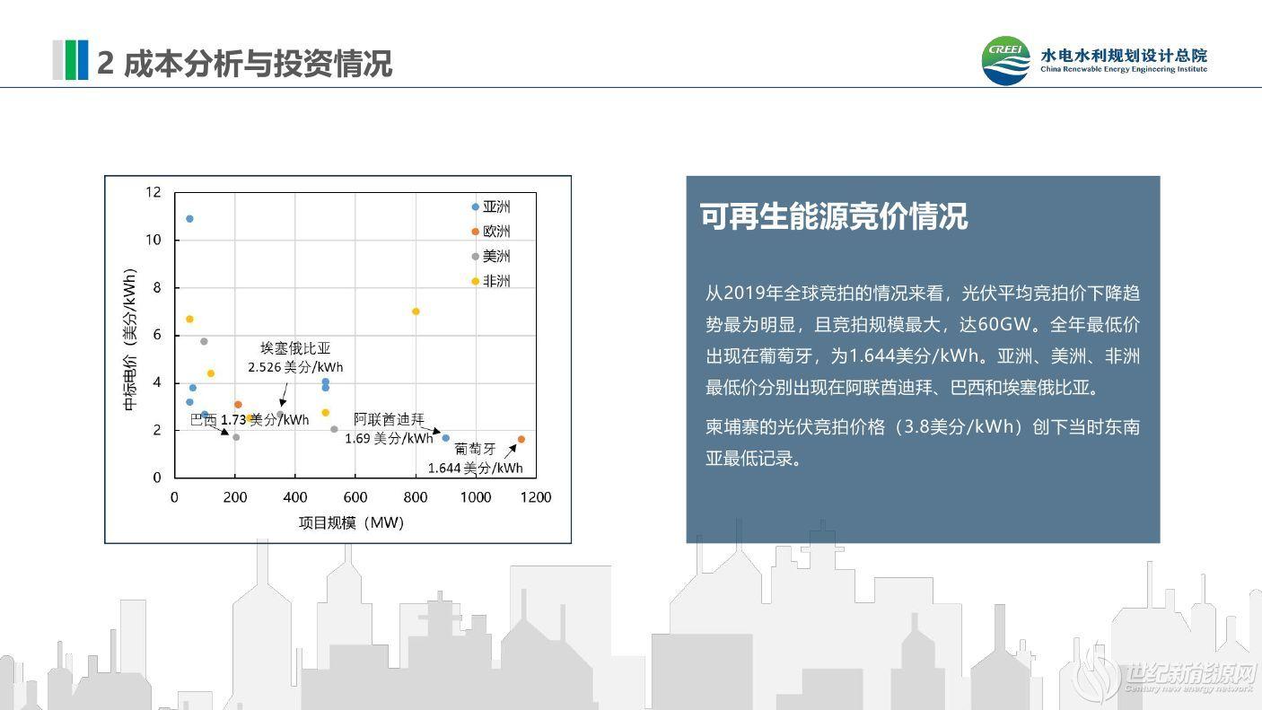 中国可再生能源国际合作报告发布会PPT0007.jpg