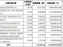 宁德时代197亿融资敲定:高瓴资本100亿、本田37亿