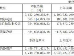 东方电缆上半年归母净利润3.65亿元 同比增长约103%!