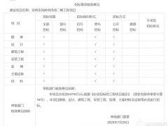 50MW!武鸣安凤岭风电场二期工程项目获批