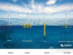 我国漂浮式风电进入实质性阶段:装备企业开始研发 电源企业开始规划
