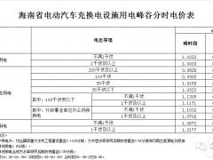 12月1日起执行!海南完善电动汽车峰谷分时电价政策