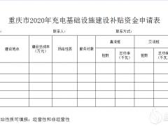 重庆启动2020年充电设施建设补贴申报:直流400元/千瓦、交流100元/千瓦