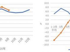 中电联:1-9月太阳能发电1771万千瓦
