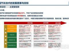 《节能与新能源汽车技术路线图2.0》发布 一文看懂未来15年发展规划