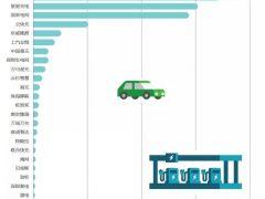新能源汽车:融合开新局