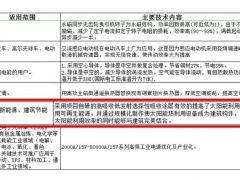 水发兴业能源多个产品入选《广东省节能技术、设备(产品)推荐目录》(2020年本)