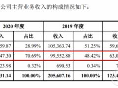 浙能集团旗下浙江新能IPO获批,发力水电、光伏、风电