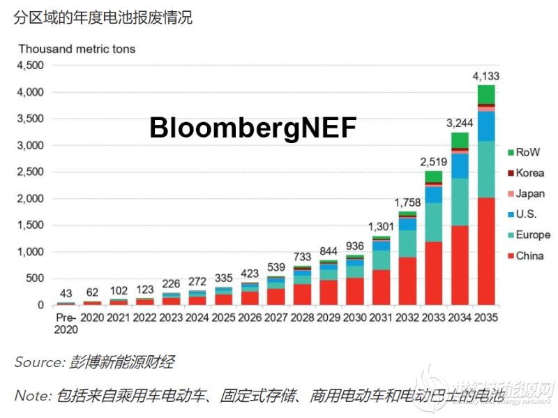 世纪新能源网 Century New Energy Network