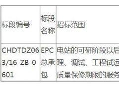 昆明禄劝撒永山250MW光伏项目工程总承包招标公告
