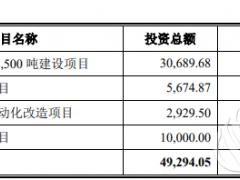 宇邦新材拟募集约2.8亿用于年产光伏焊带13500吨建设项目