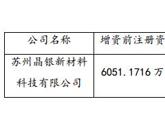 苏州固锝:拟向子公司苏州晶银增资2.12亿元 用于500吨太阳能电子浆料