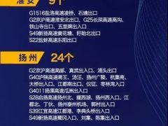 江苏87个高速收费口暂时关闭,或将影响组件供货!